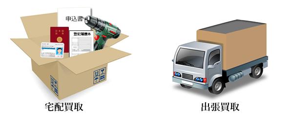 電動工具の宅配買取または出張買取
